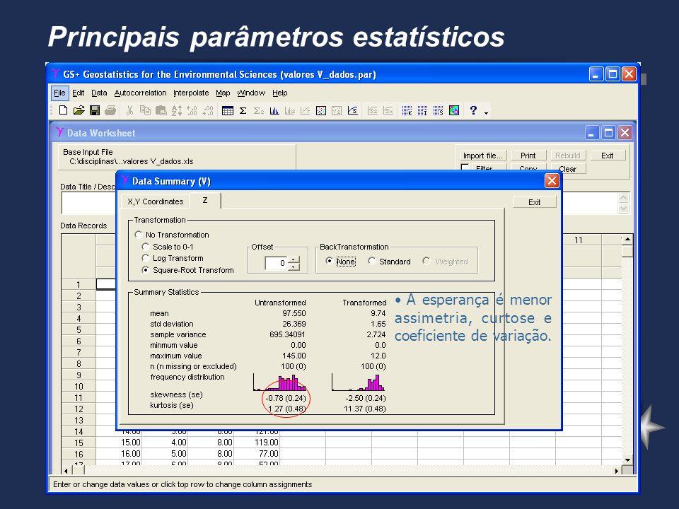 Principais parâmetros estatísticos
