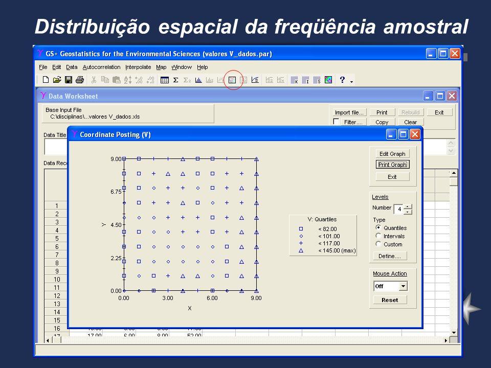 Distribuição espacial da freqüência amostral