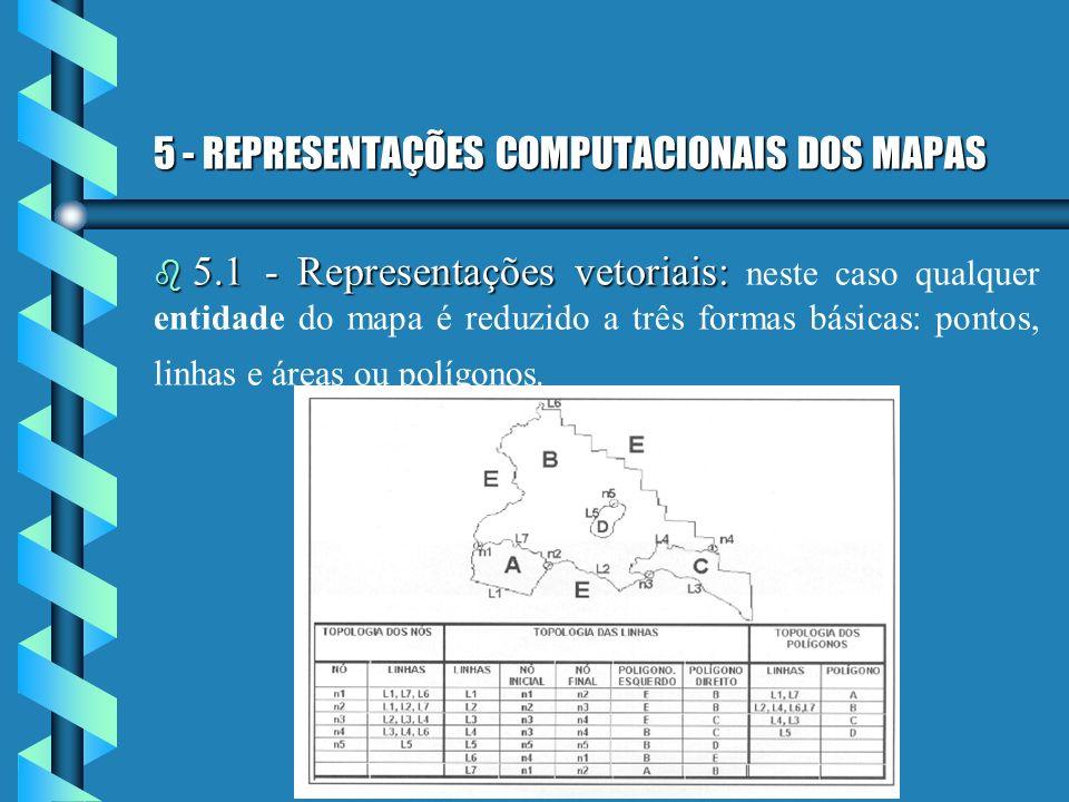 5 - REPRESENTAÇÕES COMPUTACIONAIS DOS MAPAS
