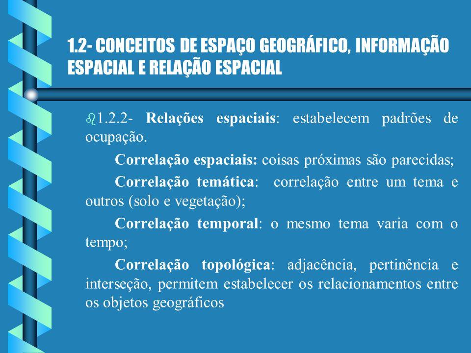 1.2- CONCEITOS DE ESPAÇO GEOGRÁFICO, INFORMAÇÃO ESPACIAL E RELAÇÃO ESPACIAL