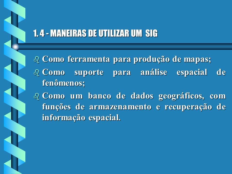 1. 4 - MANEIRAS DE UTILIZAR UM SIG