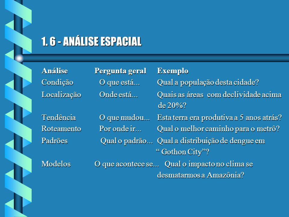 1. 6 - ANÁLISE ESPACIAL Análise Pergunta geral Exemplo