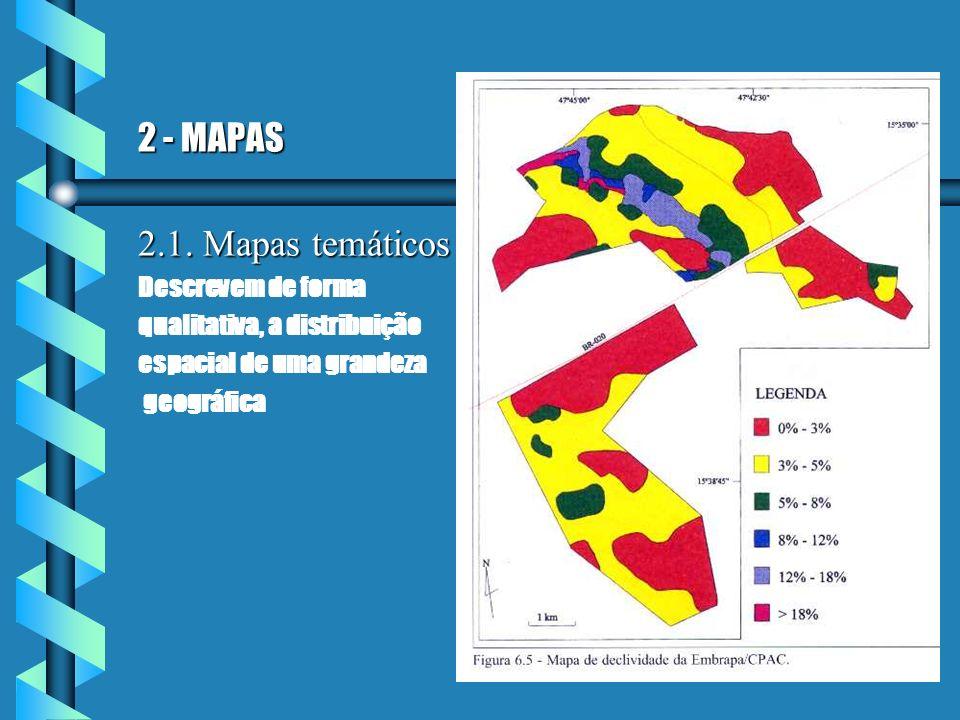 2 - MAPAS 2.1. Mapas temáticos Descrevem de forma
