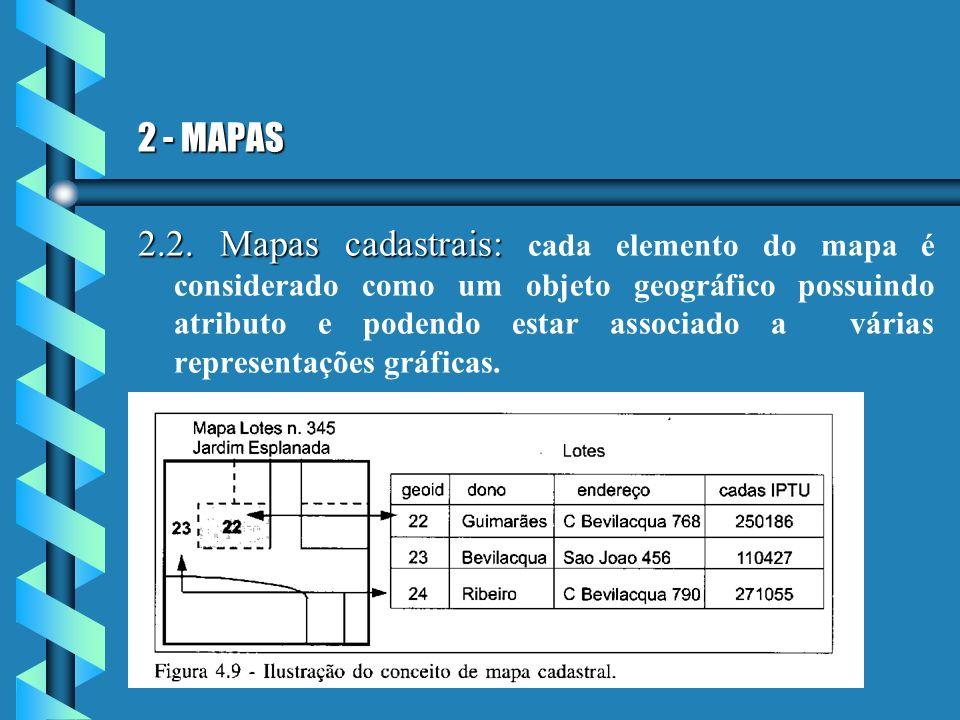 2 - MAPAS