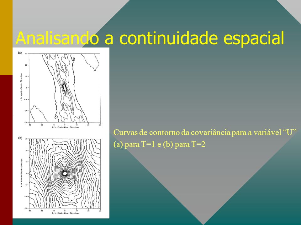 Analisando a continuidade espacial