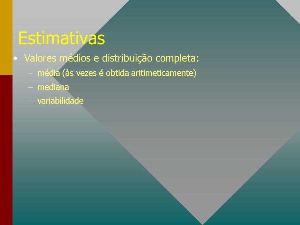 Estimativas Valores médios e distribuição completa: