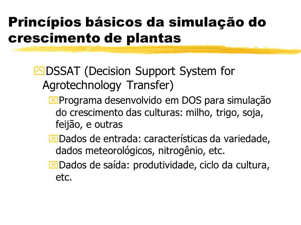 Princípios básicos da simulação do crescimento de plantas