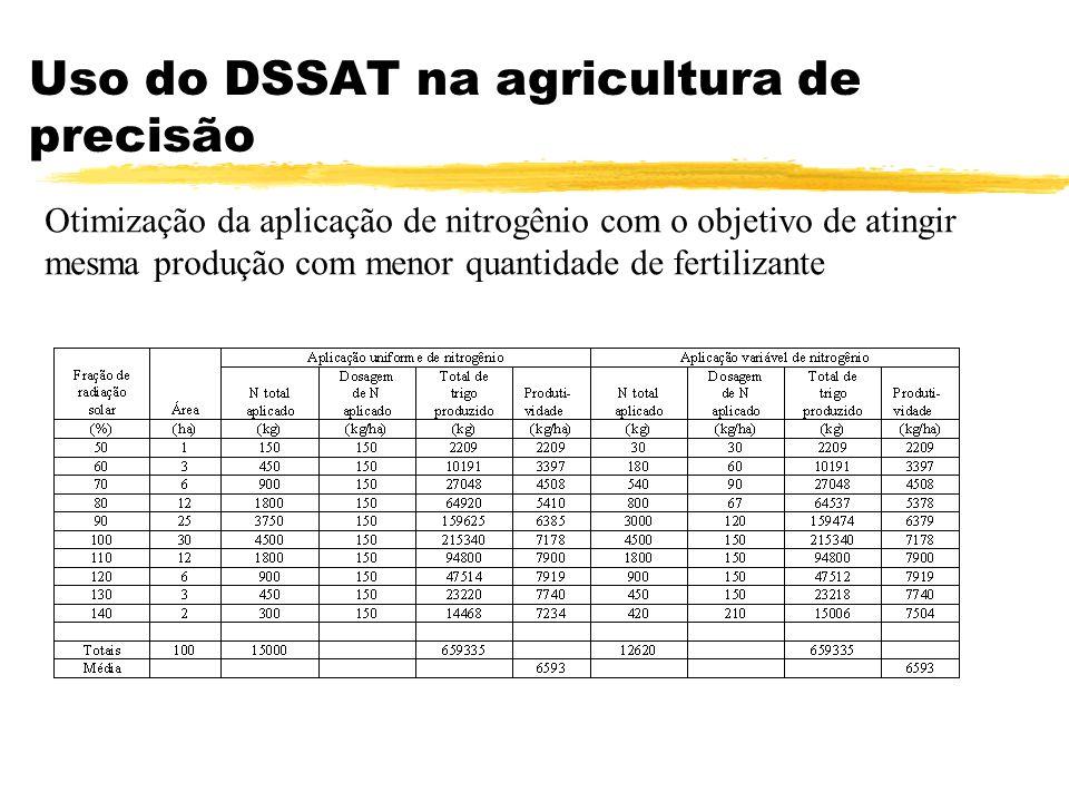 Uso do DSSAT na agricultura de precisão