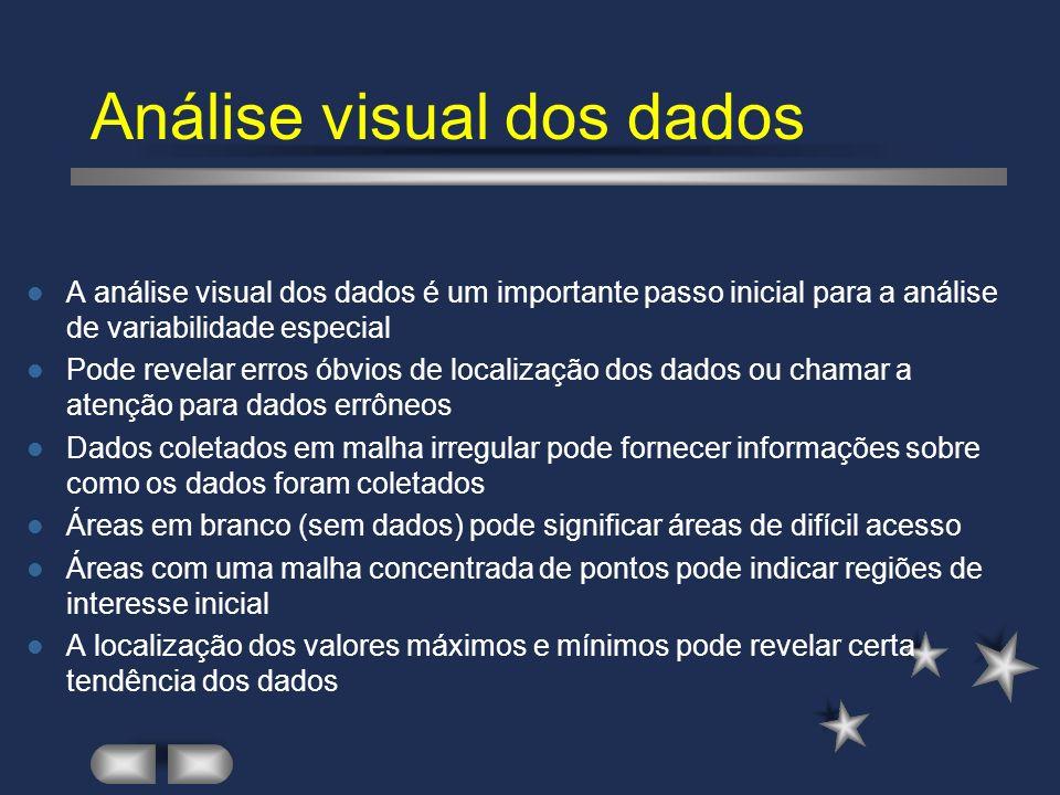 Análise visual dos dados