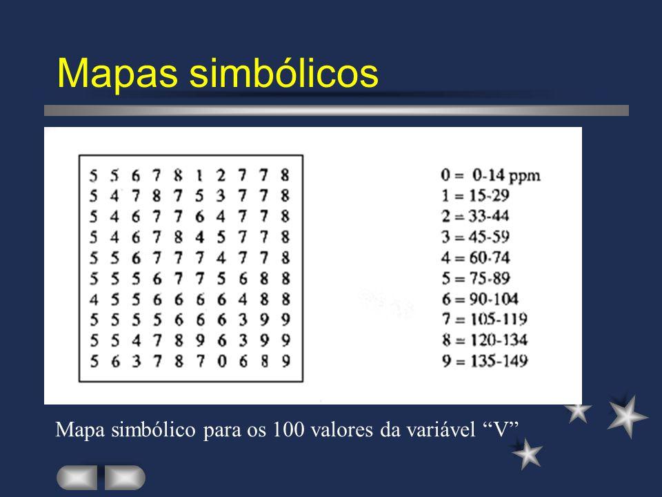 Mapas simbólicos Mapa simbólico para os 100 valores da variável V