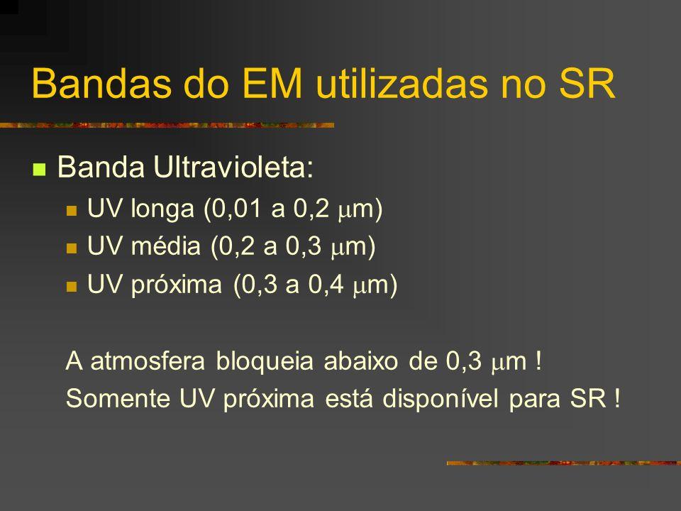 Bandas do EM utilizadas no SR