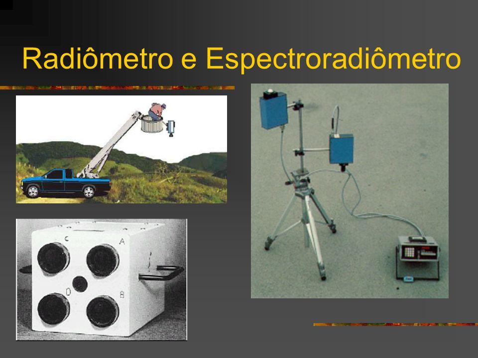 Radiômetro e Espectroradiômetro