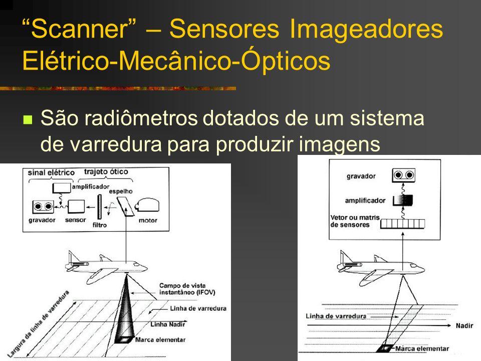 Scanner – Sensores Imageadores Elétrico-Mecânico-Ópticos