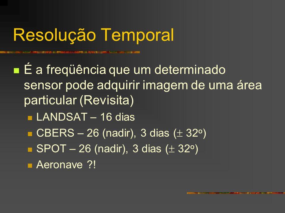 Resolução Temporal É a freqüência que um determinado sensor pode adquirir imagem de uma área particular (Revisita)
