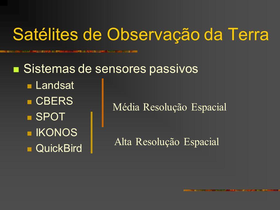 Satélites de Observação da Terra