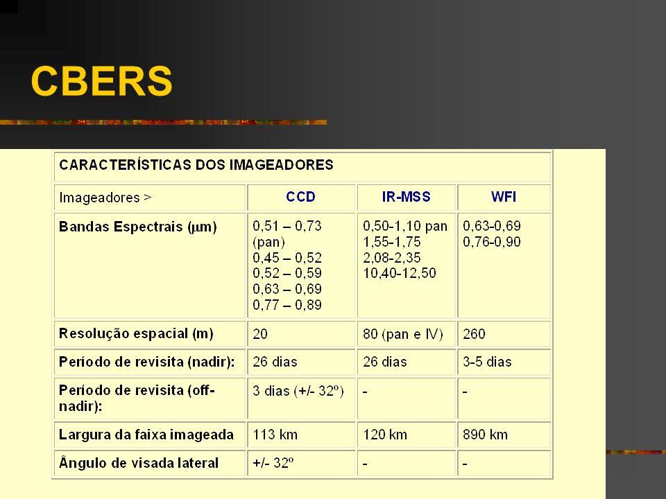 CBERS