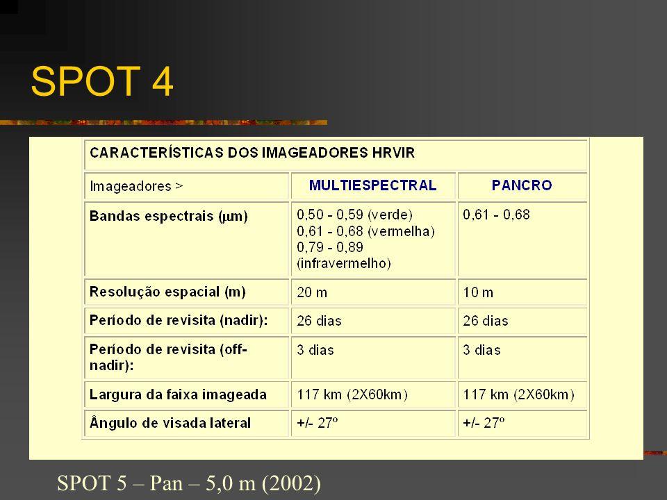 SPOT 4 SPOT 5 – Pan – 5,0 m (2002)