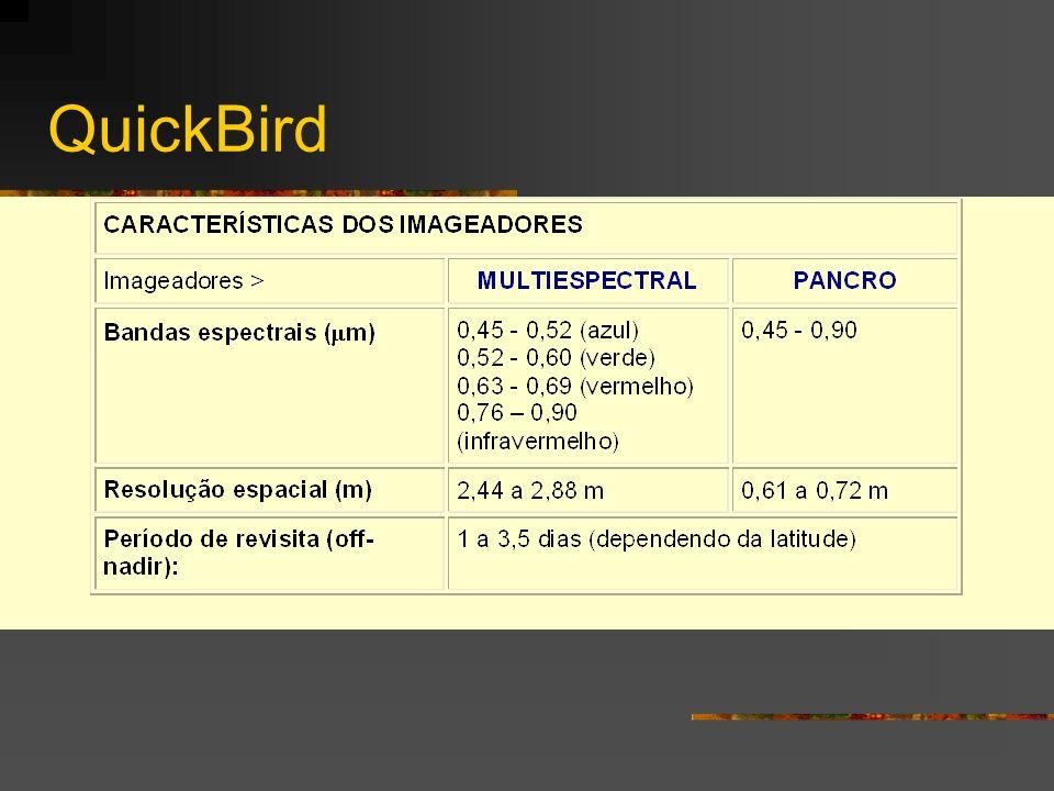 QuickBird