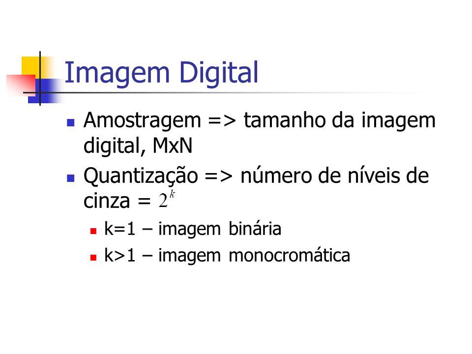 Imagem Digital Amostragem => tamanho da imagem digital, MxN