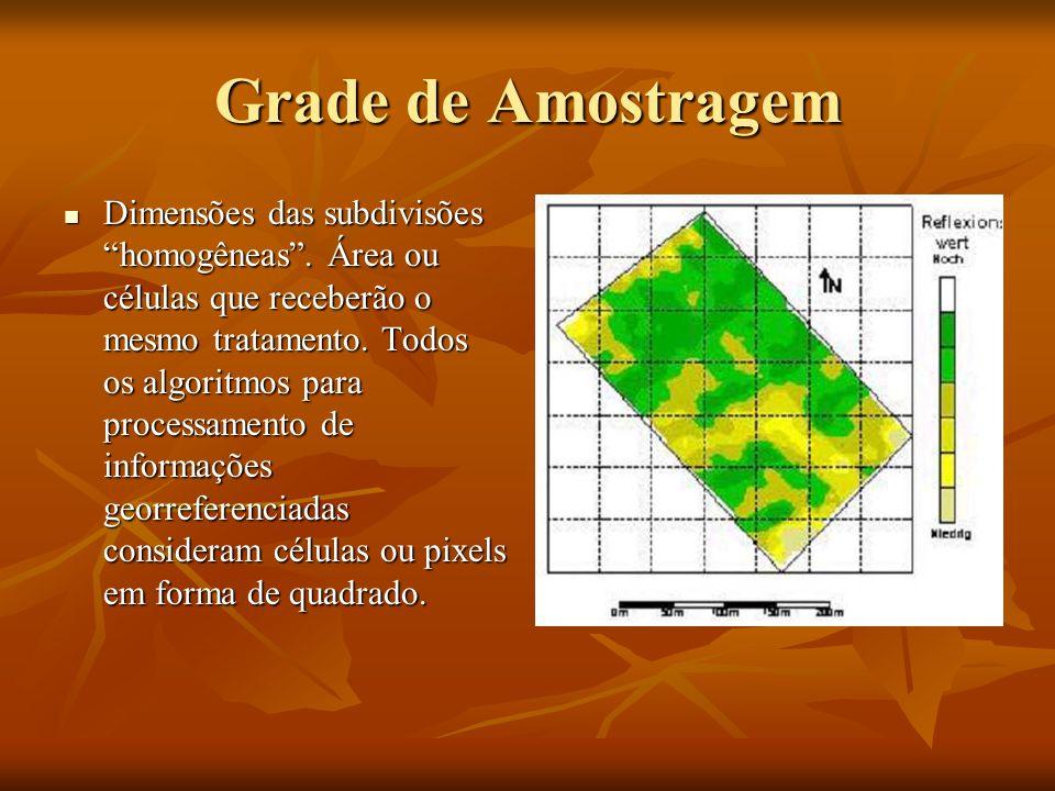 Grade de Amostragem