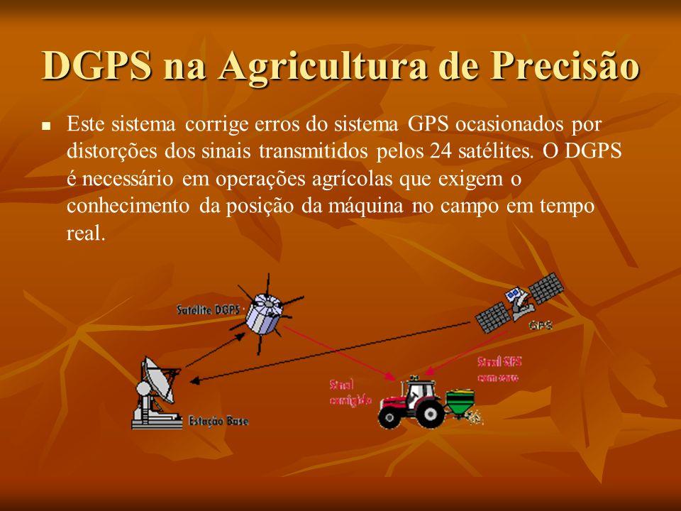 DGPS na Agricultura de Precisão