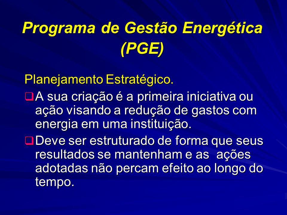 Programa de Gestão Energética (PGE)
