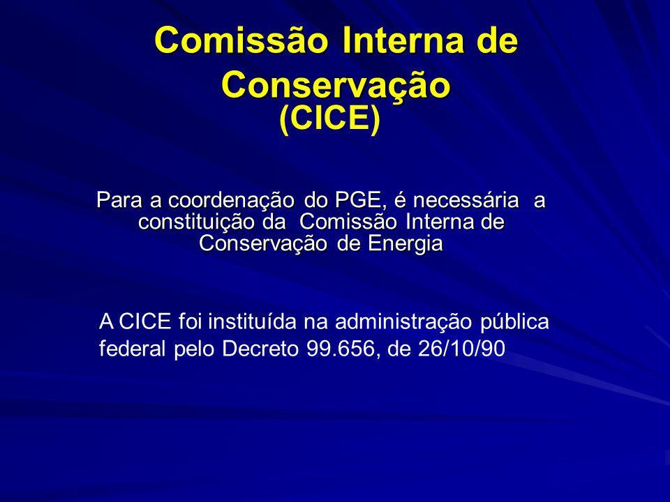 Comissão Interna de Conservação