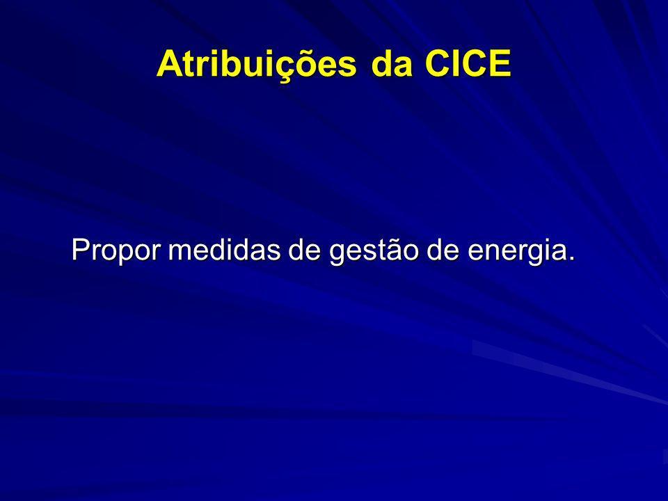 Atribuições da CICE Propor medidas de gestão de energia.