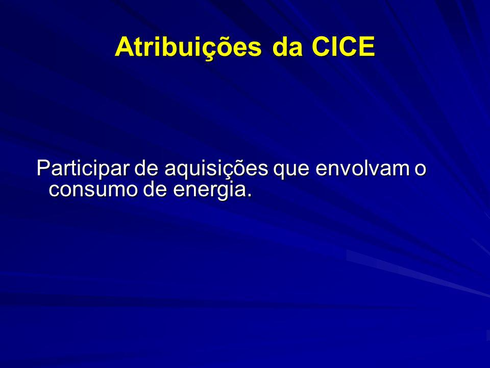 Atribuições da CICE Participar de aquisições que envolvam o consumo de energia.
