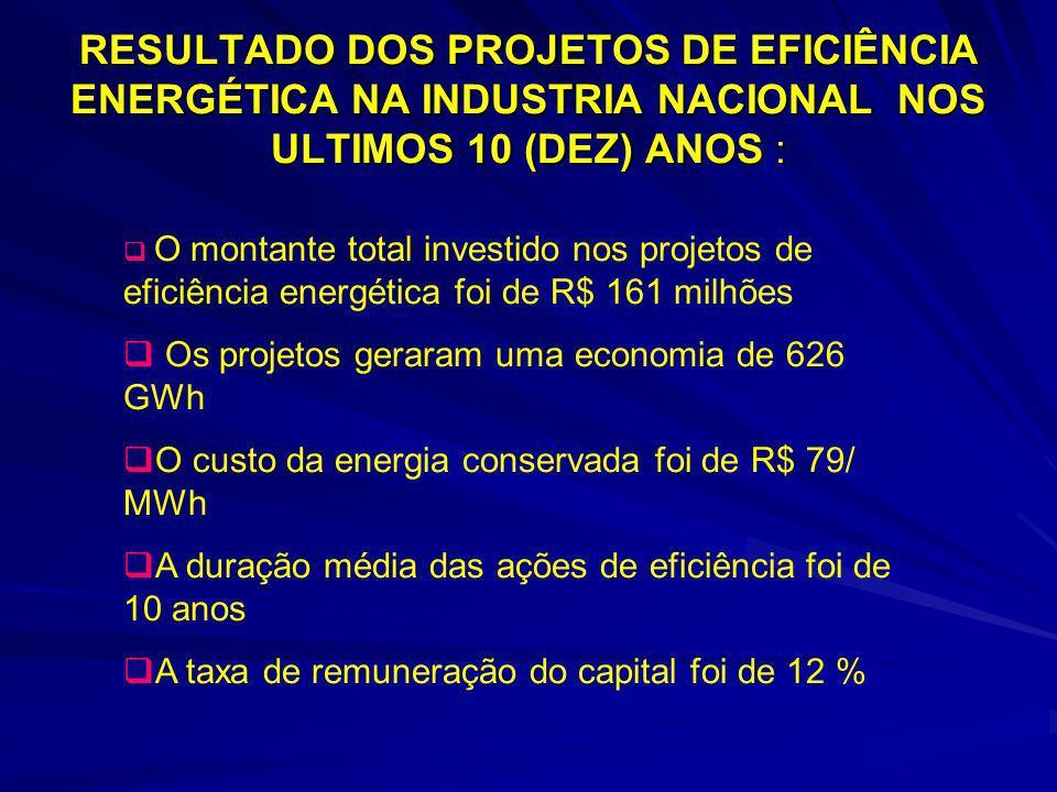 RESULTADO DOS PROJETOS DE EFICIÊNCIA ENERGÉTICA NA INDUSTRIA NACIONAL NOS ULTIMOS 10 (DEZ) ANOS :