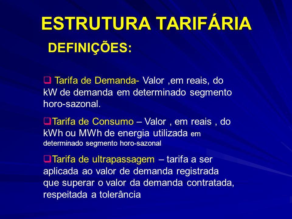 ESTRUTURA TARIFÁRIA DEFINIÇÕES: