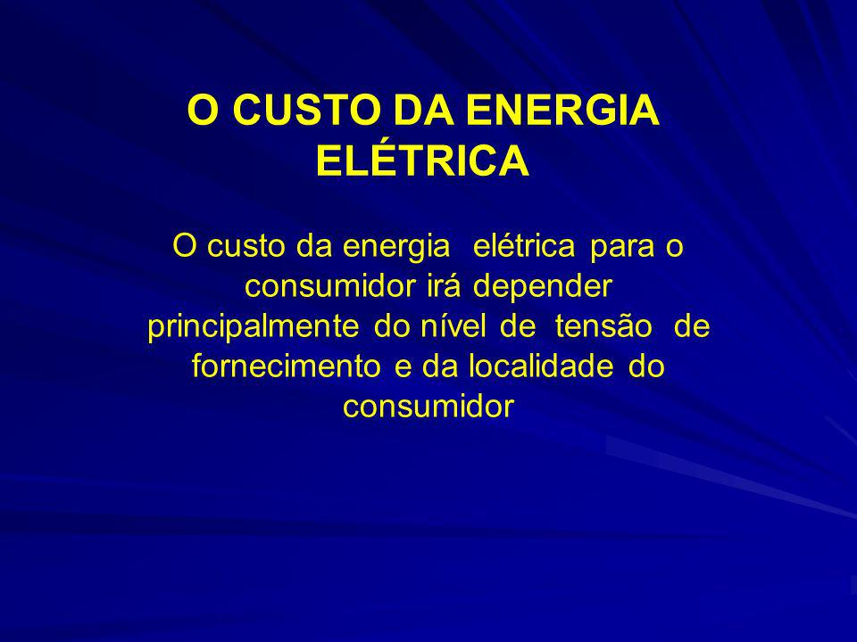 O CUSTO DA ENERGIA ELÉTRICA