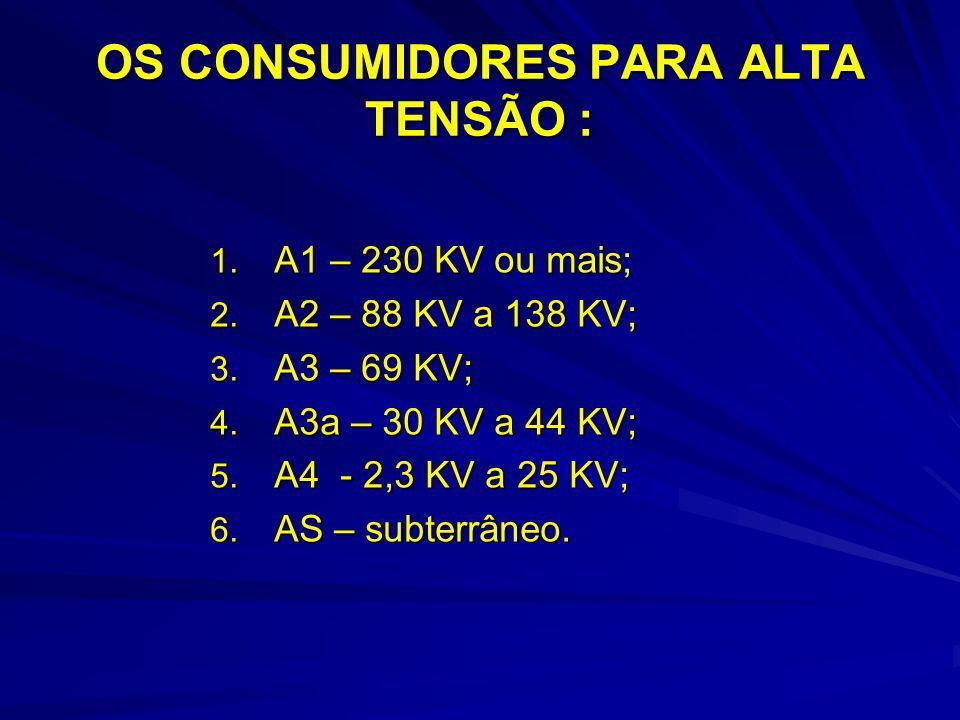 OS CONSUMIDORES PARA ALTA TENSÃO :
