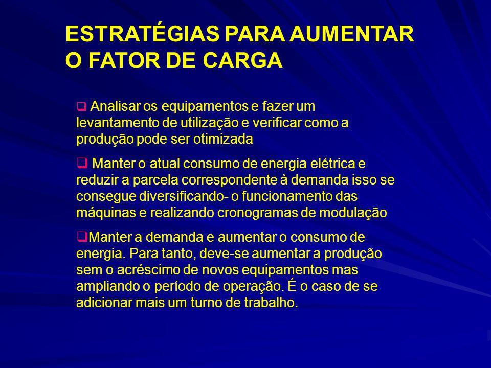 ESTRATÉGIAS PARA AUMENTAR O FATOR DE CARGA