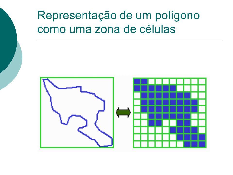 Representação de um polígono como uma zona de células