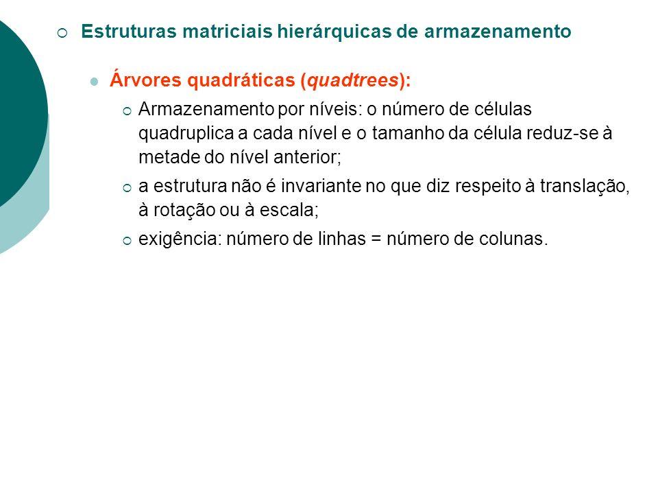 Estruturas matriciais hierárquicas de armazenamento