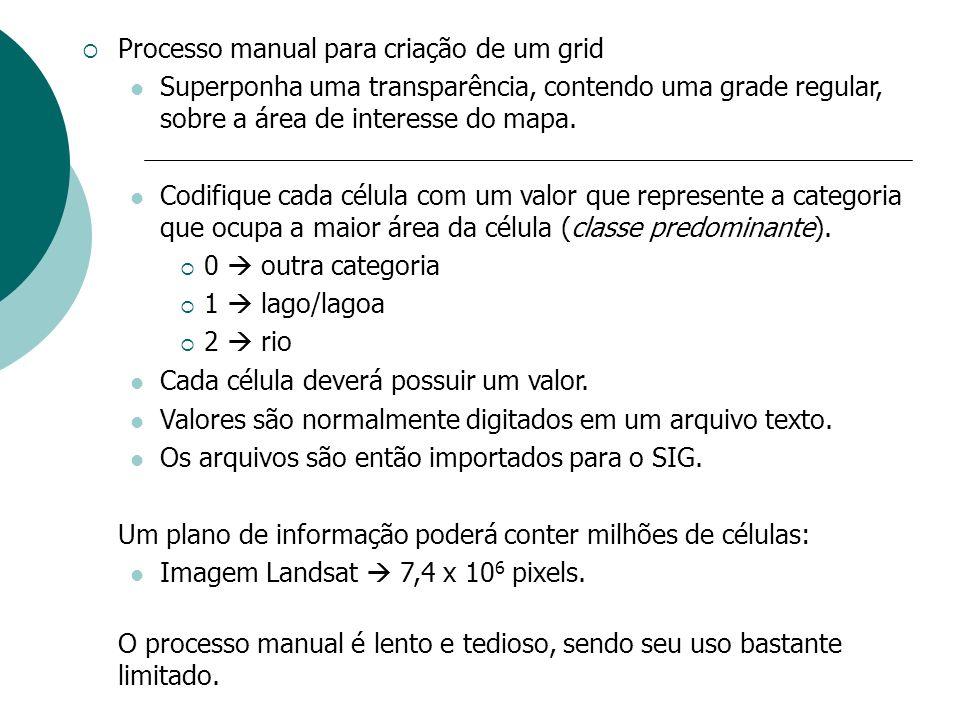 Processo manual para criação de um grid