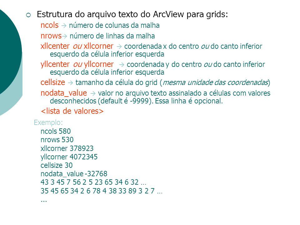Estrutura do arquivo texto do ArcView para grids: