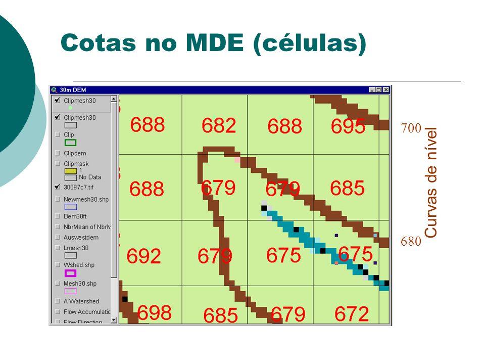 Cotas no MDE (células) Curvas de nível 700 680