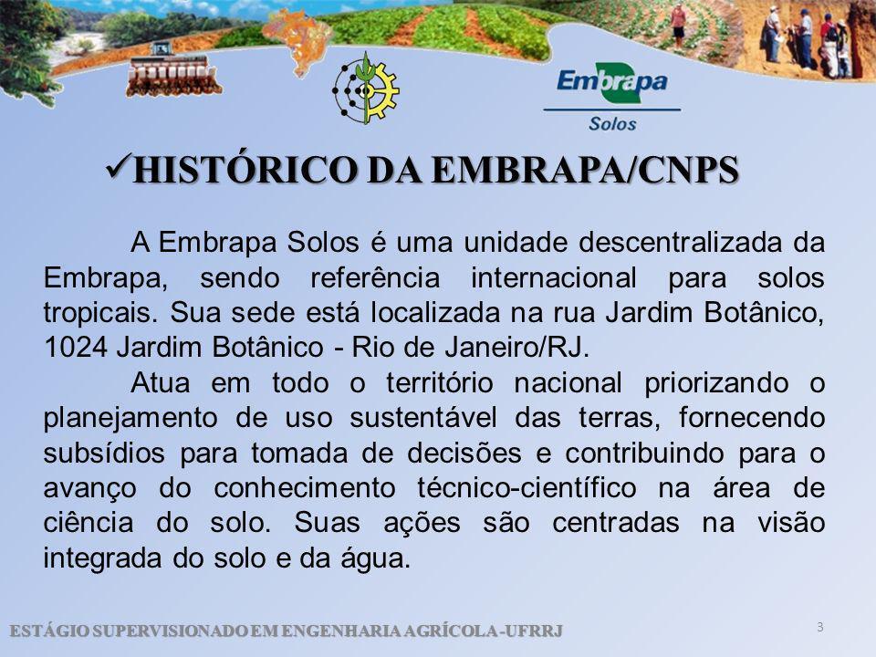 HISTÓRICO DA EMBRAPA/CNPS
