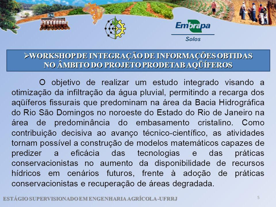 WORKSHOP DE INTEGRAÇÃO DE INFORMAÇÕES OBTIDAS
