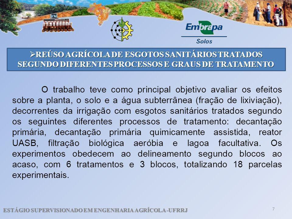 REÚSO AGRÍCOLA DE ESGOTOS SANITÁRIOS TRATADOS