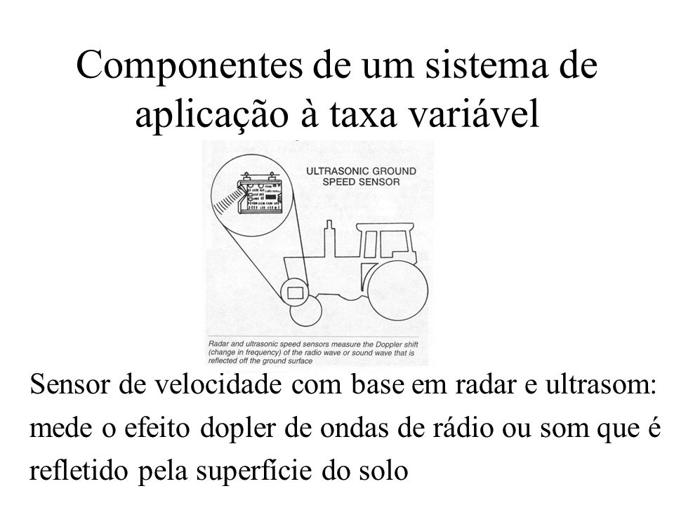 Componentes de um sistema de aplicação à taxa variável