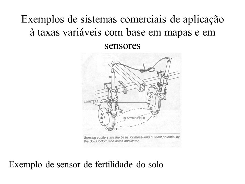 Exemplos de sistemas comerciais de aplicação à taxas variáveis com base em mapas e em sensores