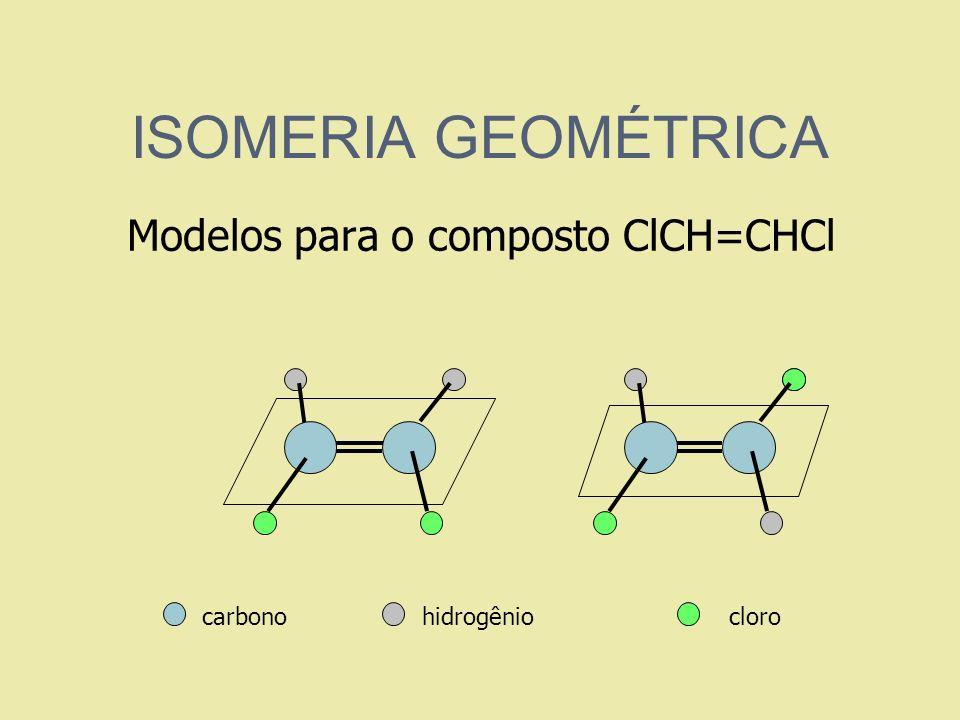 ISOMERIA GEOMÉTRICA Modelos para o composto ClCH=CHCl