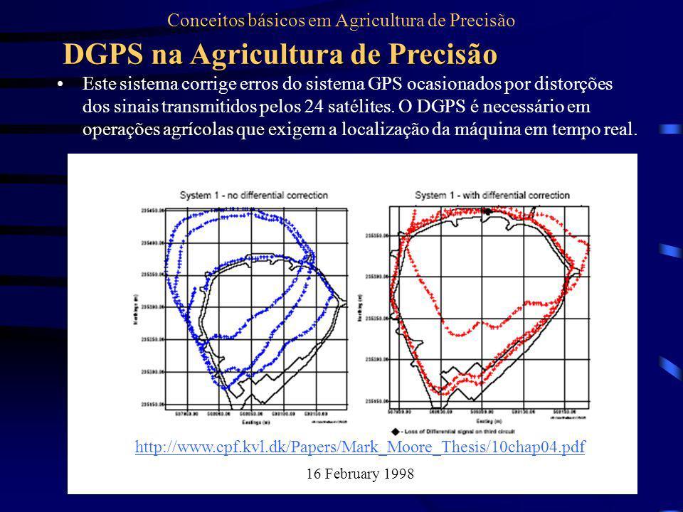 Conceitos básicos em Agricultura de Precisão