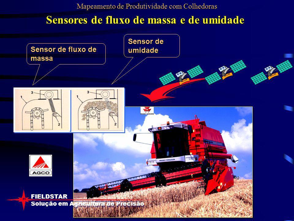 Sensores de fluxo de massa e de umidade