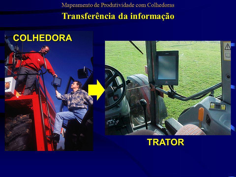 Transferência da informação