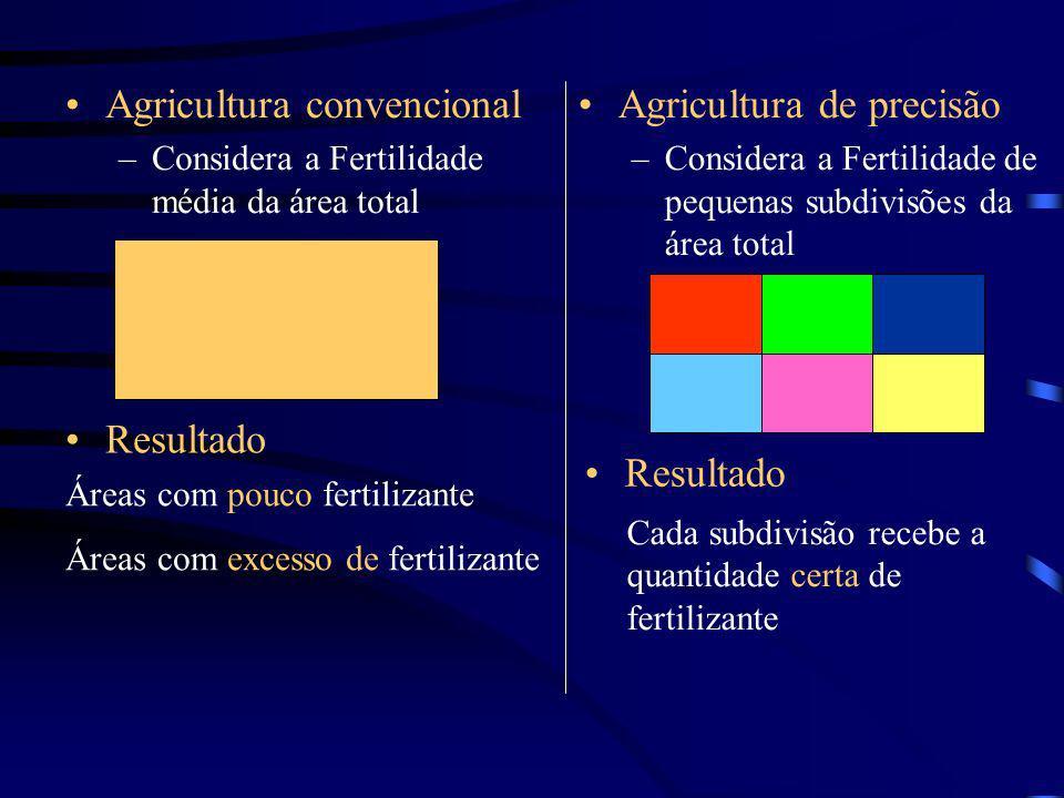 Agricultura convencional Agricultura de precisão