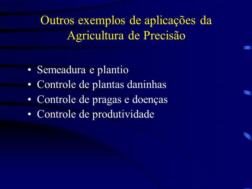 Outros exemplos de aplicações da Agricultura de Precisão